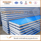Waterproof EPS Sandwich Panel for Steel Building